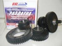 Раздатка VAL-racing